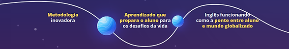 Metodologia_Bilíngue.png