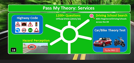 Help to pass your Driving Theory Test