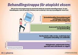 Atopikerna_affisch_BILD_Insta_rätt.jpg