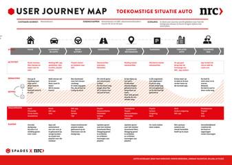 User Journey - auto