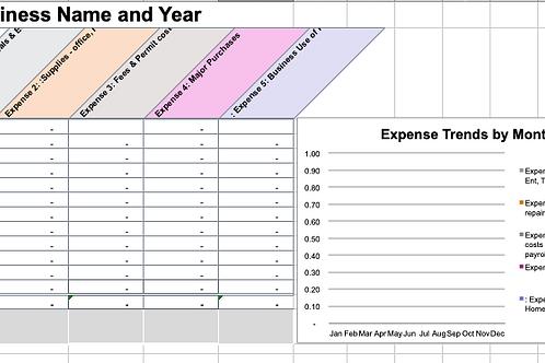 Accounts Payable Annual Tracker