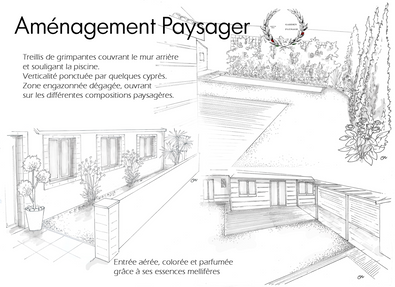Plan d'un futur aménagement en Septembre 2021