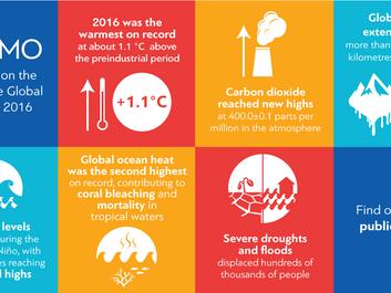 Klimarapport: Vi har bevæget os ind på ukendt territorium