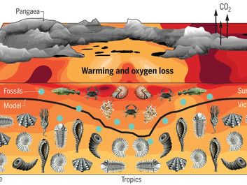 Global opvarmning førte til den største massedød i klodens historie