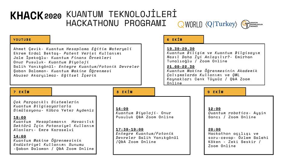 KUANTUM_TEKNOLOJÄ°LERÄ°_HACKATHONU_PROGR