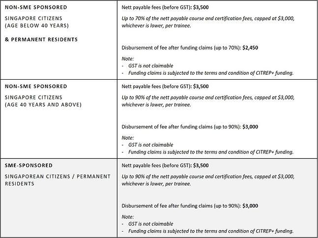 CITREP-Funding-Corporate-2021.jpg