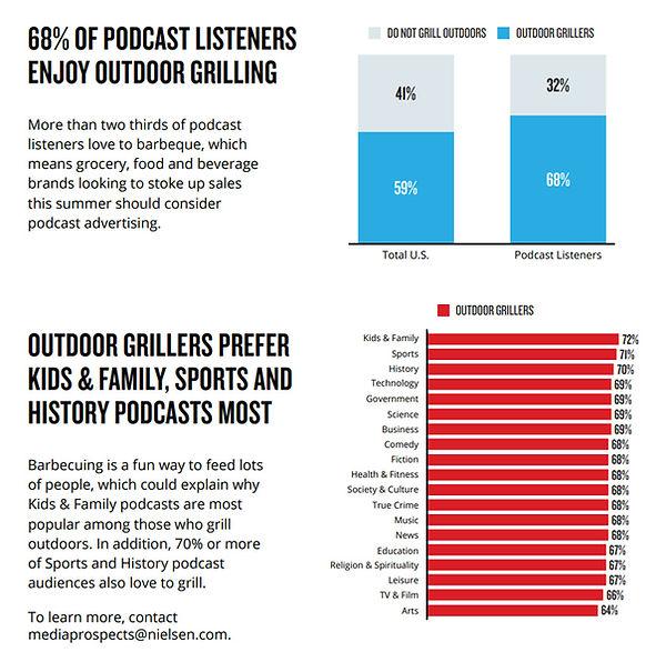 podcast-magazine-bbq-stats.jpg