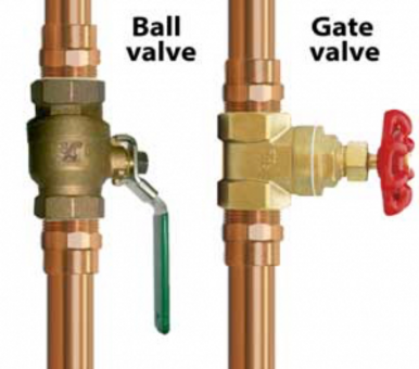 ball-and-gate-valve-300x267.png