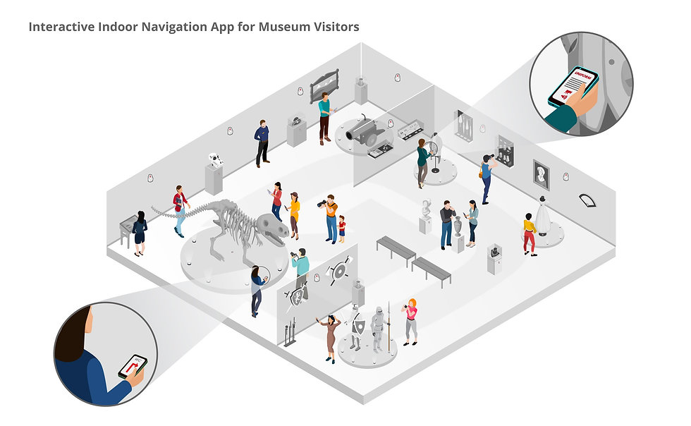 A2 VR Indoor Navigation for museum.jpg