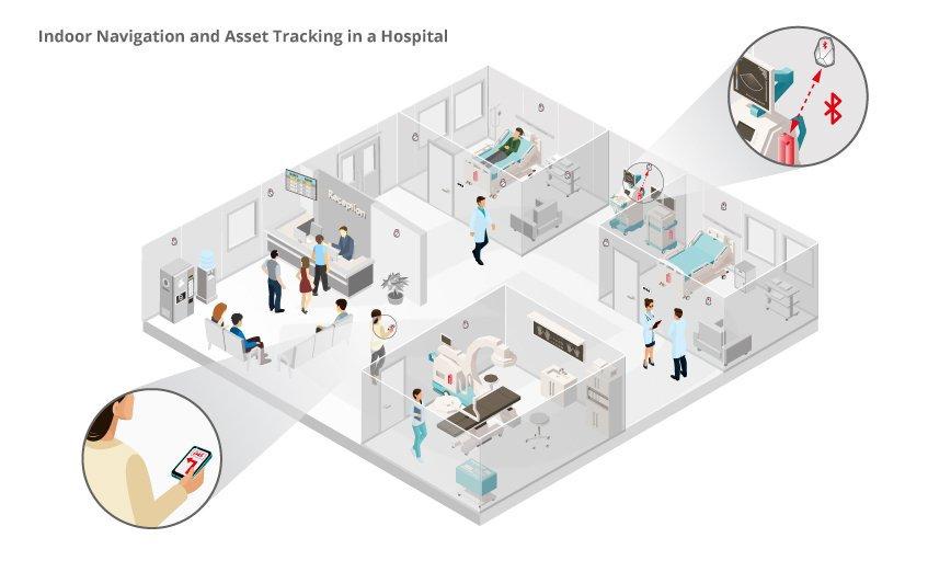 infsoft-infografik-clinic-lora-EN-847.jp