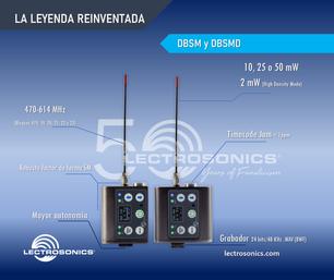 Nuevos transmisores/grabadores DBSM y DBSMD