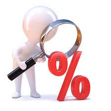 Calculating Profit & Overhead