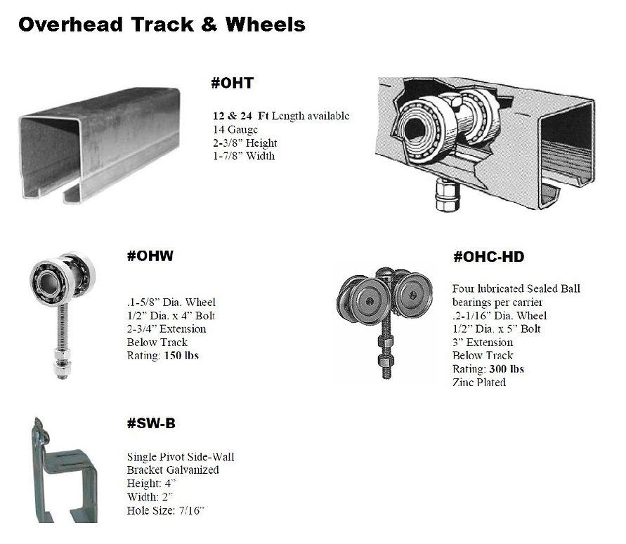 pg 45 overhead track.jpg