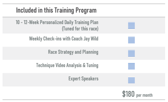 Race Training Plan Features Grid.png