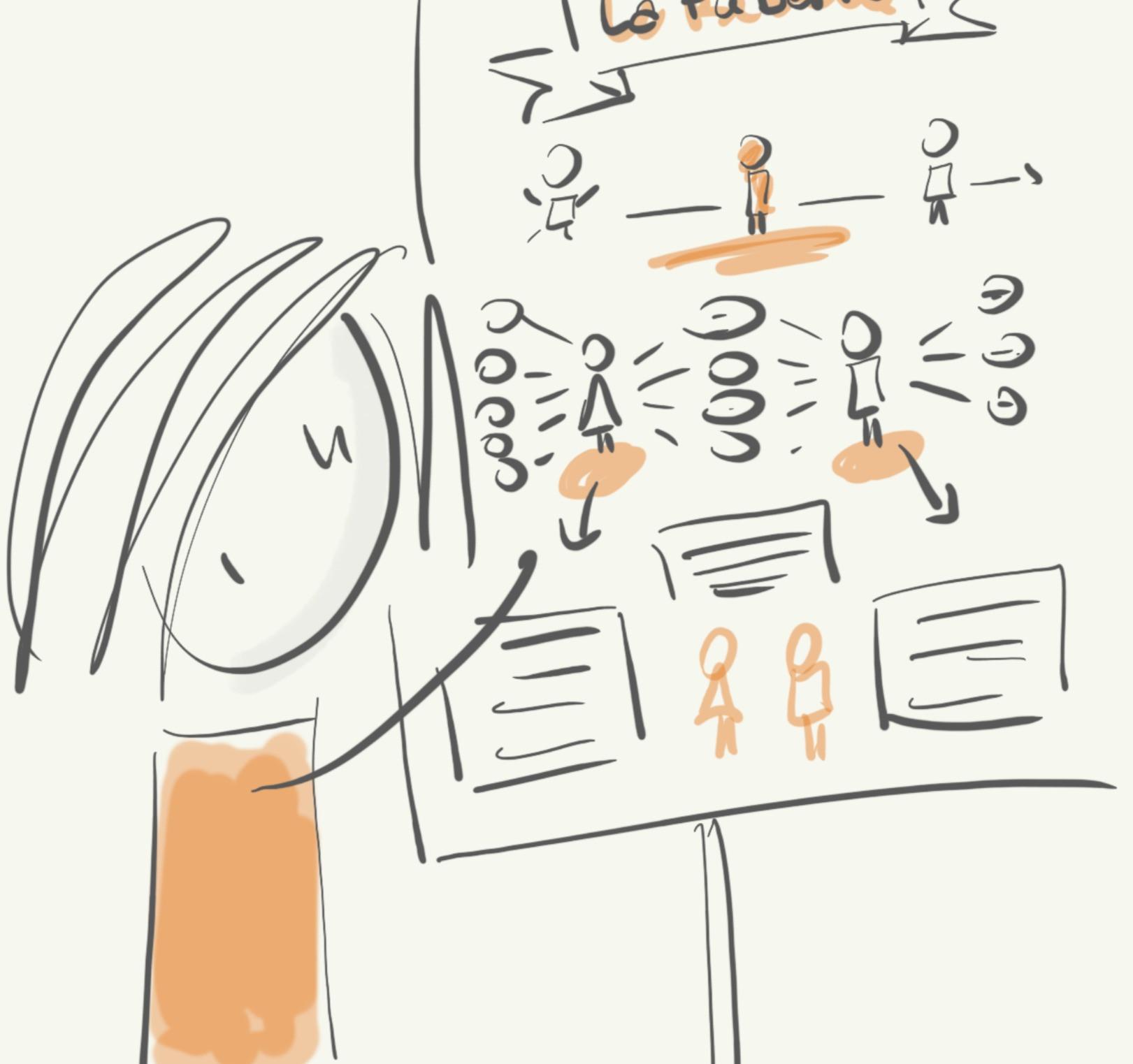 Formez-vous au Sketchnoting [en visio]