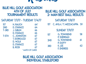 Blue Hill July Tournament Results