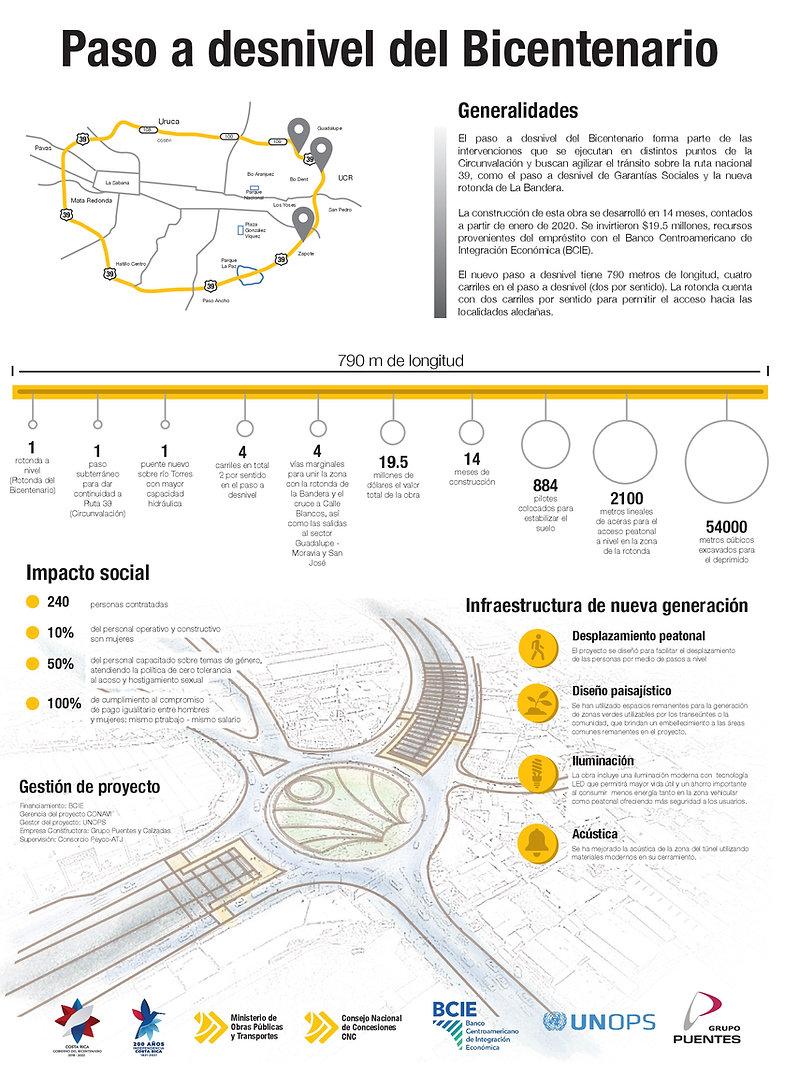 Infografía Rotonda del Bicentenario.jpg