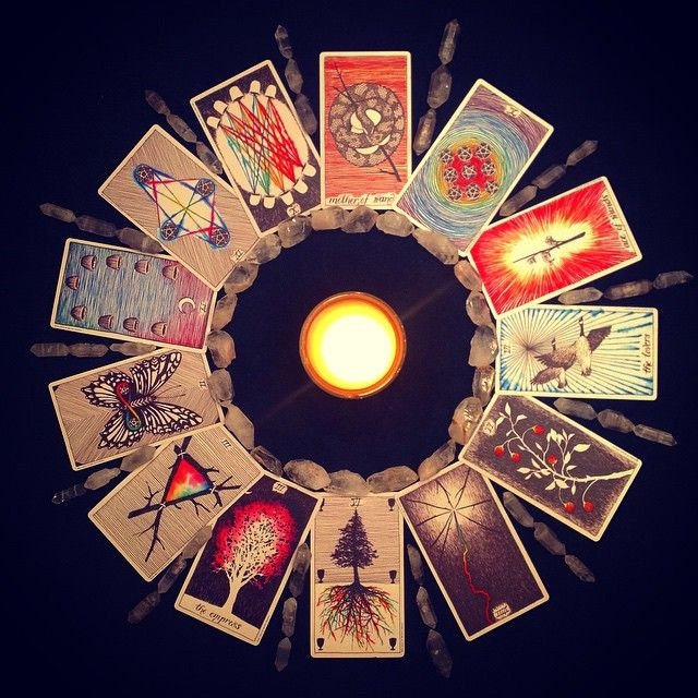 Tarô em Mandala Astrológica