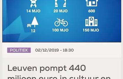 Leuven investeert meerjarenplanning