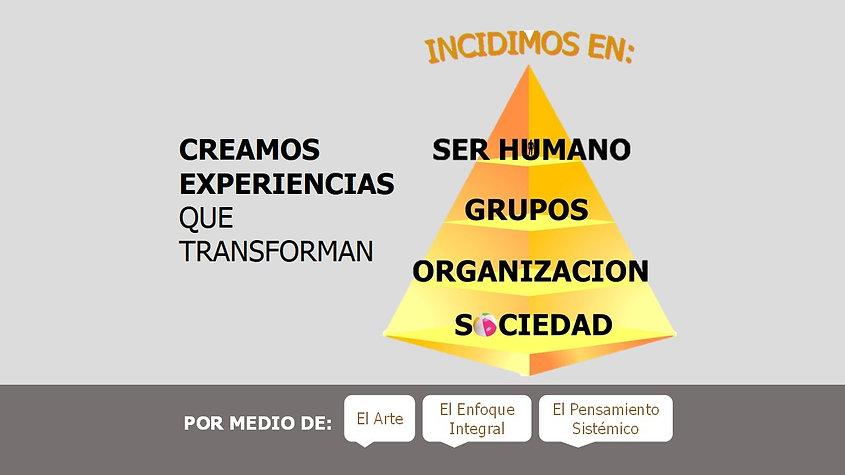 matizart_creamos_experiencias_que_transforman
