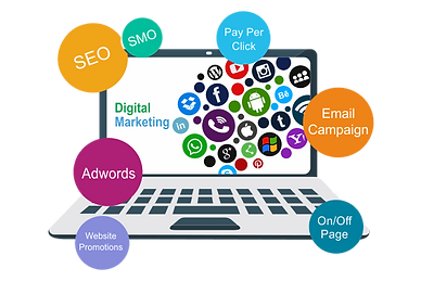 Online Marketing Michigan