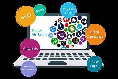 Online Marketing Michigan