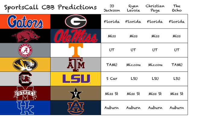 College Basketball Predictions for Jan. 19 Games