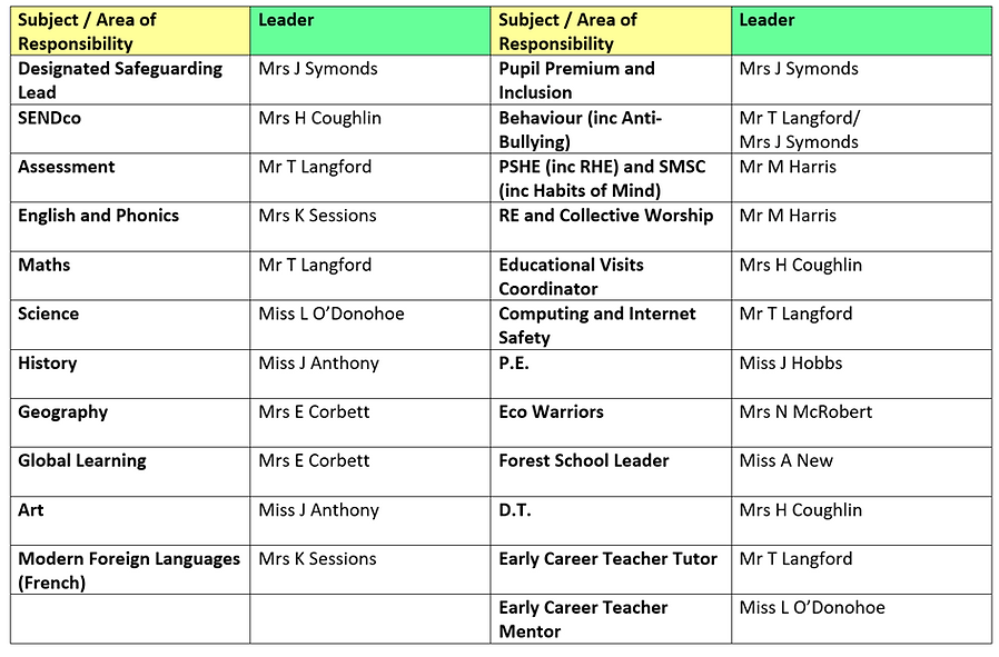Subject leadership 2021.png