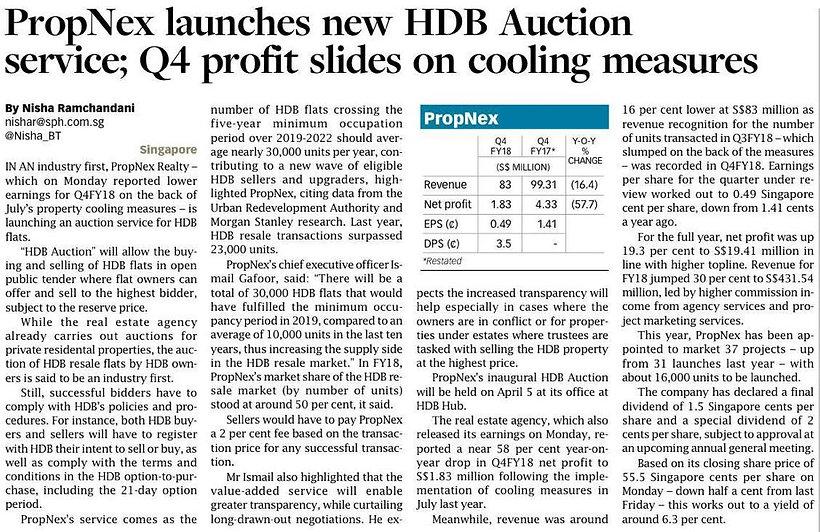 HDB Auction