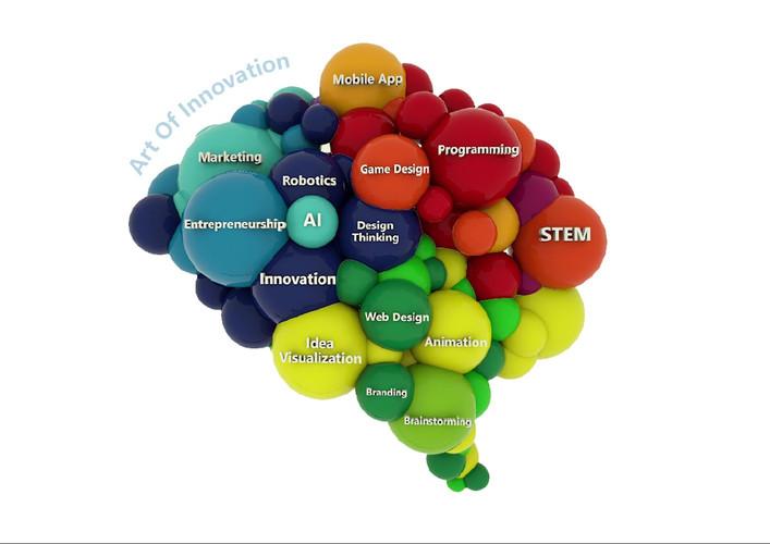 DigiTeens Brain.mp4