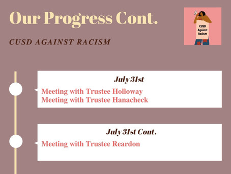 Our Progress - A Timeline