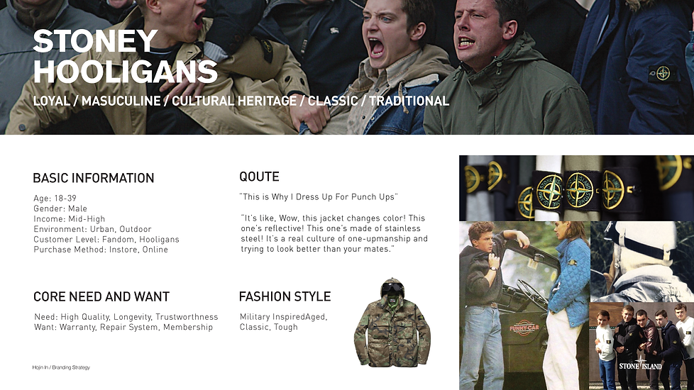 Stone Island_Final_01_Page_24.png