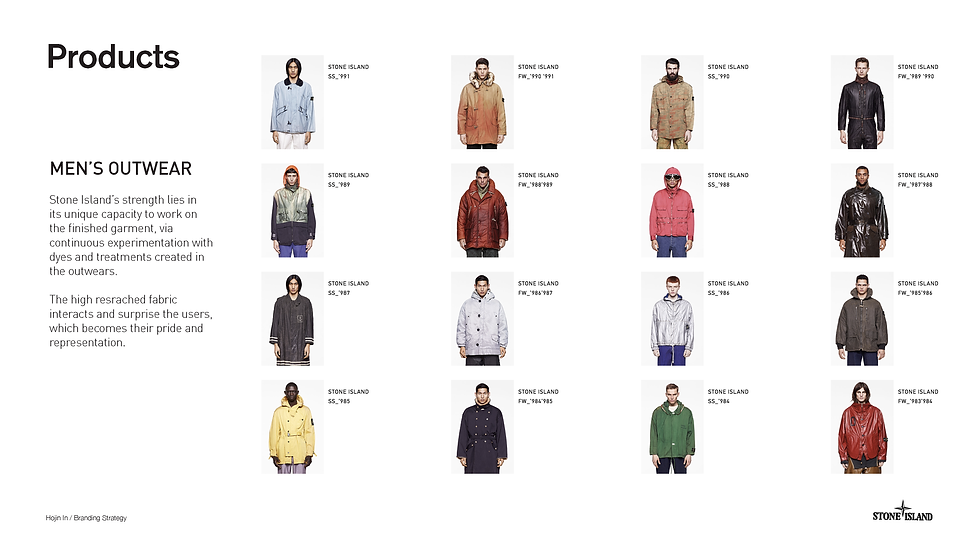Stone Island_Final_01_Page_10.png