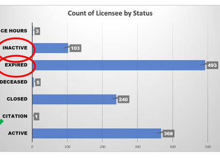 Licensee Look-up