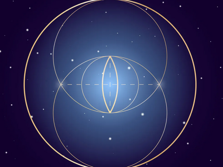 On Gender in Ayurveda & Astrology