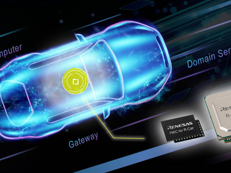 Automotive Gateway Solution Based on New R-Car S4 SoCs and PMICs Vehicle Computers