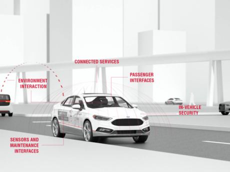 Addressing increased Cybersecurity Risks in new vehicles
