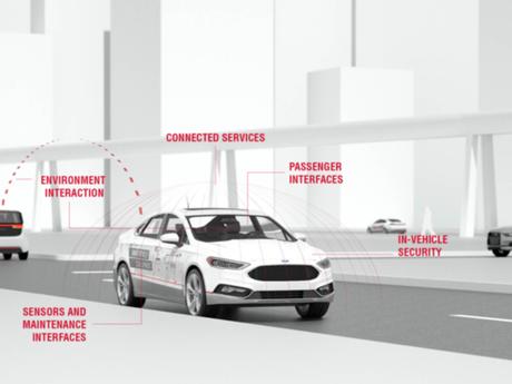 Holistischer Ansatz gegen Cyberattacken auf Fahrzeuge