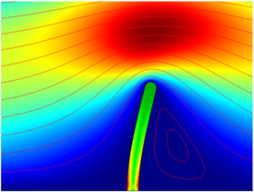Ray Optics Simulation of Rotating Devices for Aerospace and Defense Applications