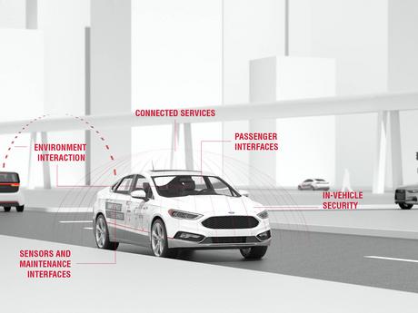 发现并解决新车中增加的网络安全风险问题