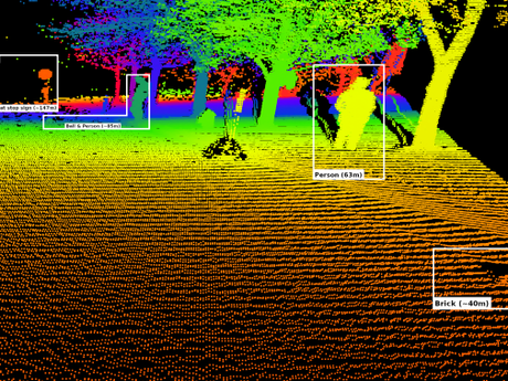 Long Range FMCW LiDAR - Enables Lowest Cost, High Resolution 360 Degree Coverage
