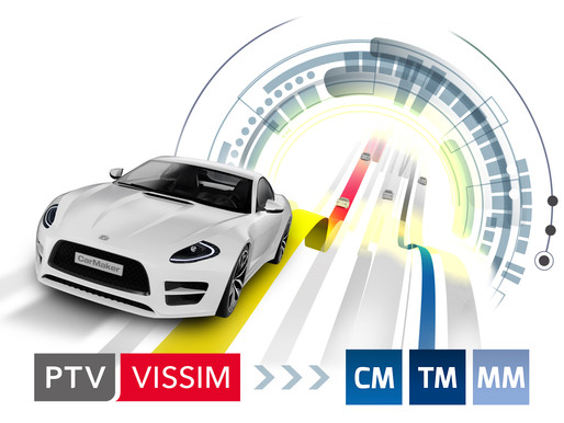 Testing Scenarios with Even More Realism, simulation solution CarMaker is extended by an interface.