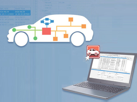 Automotive Gateways for vehicle networks, built with Ease