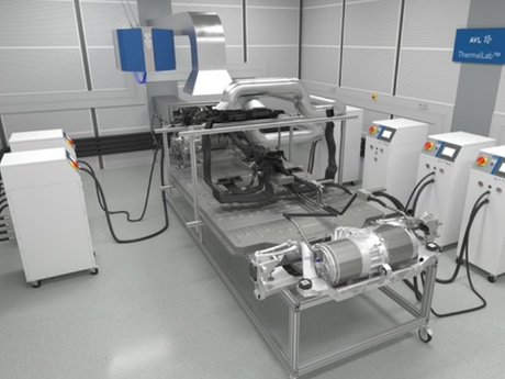 AVL Thermal Lab™, For front load management testing