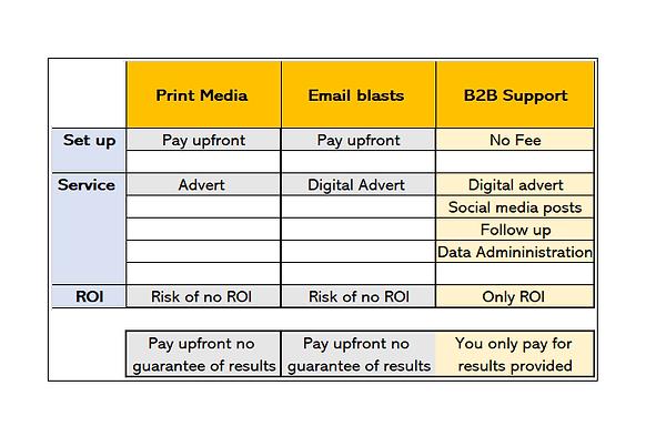 b2b chart.png