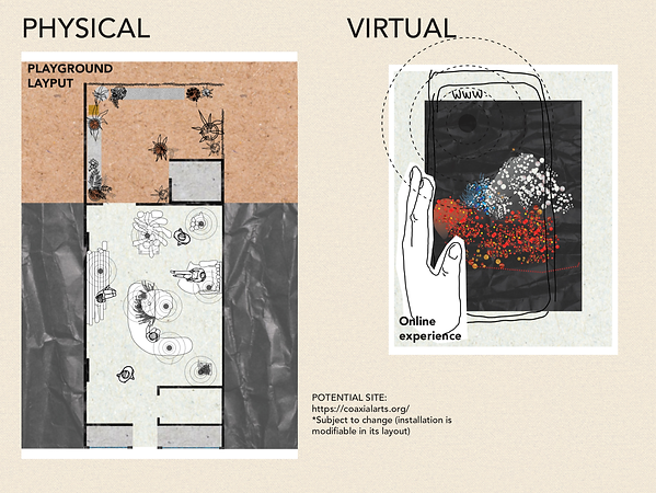 Virtual and Physical Playgrounds Imagine