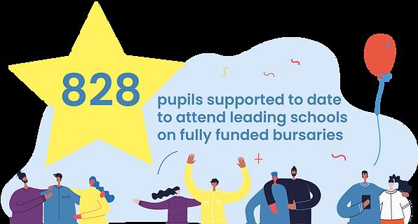 Joy, raised hands, hugs, balloon, Royal National Children's SpringBoard Foundation, social mobility, broadening access, schools, widening access, education