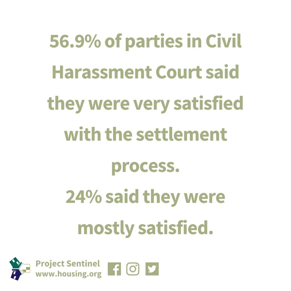 Civil Harassment