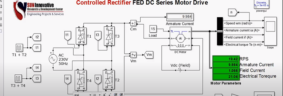 1-Phase Control Rectifier Fed DC Motor Separate Excited Drive