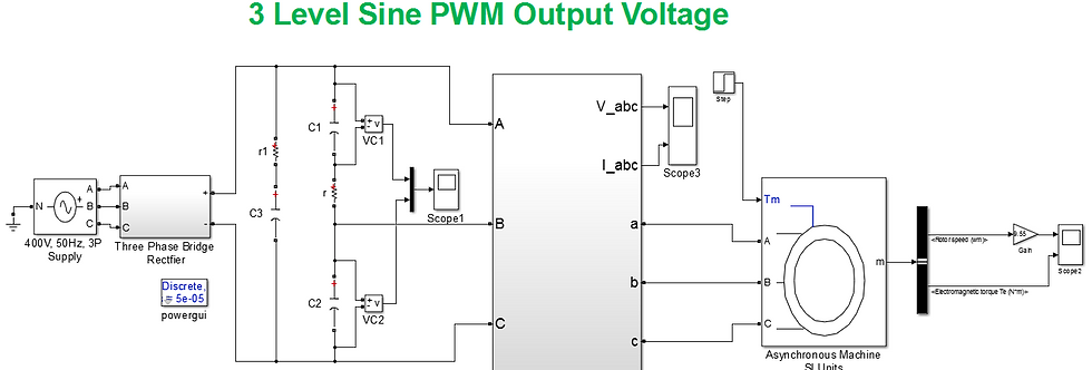3-Phase ANPC Rectifier Fed Inverter (3 Level Output) by SPWM Control for Motor